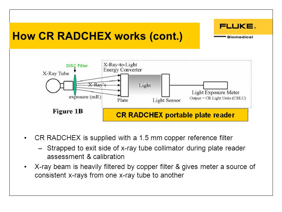 How CR RADCHEX works (cont.) CR RADCHEX is supplied with a 1.5 mm copper reference filter –Strapped to exit side of x-ray tube collimator during plate reader assessment & calibration X-ray beam is heavily filtered by copper filter & gives meter a source of consistent x-rays from one x-ray tube to another