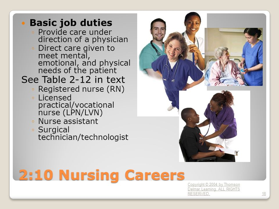 2:10 Nursing Careers Basic job duties ◦Provide care under direction of a physician ◦Direct care given to meet mental, emotional, and physical needs of the patient See Table 2-12 in text ◦Registered nurse (RN) ◦Licensed practical/vocational nurse (LPN/LVN) ◦Nurse assistant ◦Surgical technician/technologist Copyright © 2004 by Thomson Delmar Learning.