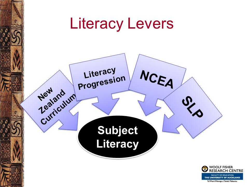 Literacy Levers New Zealand Curriculum Subject Literacy Literacy Progression NCEA SLP