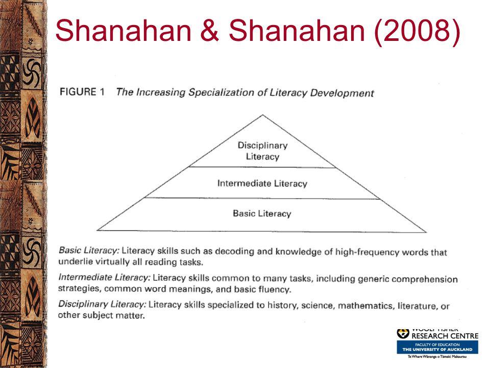 Shanahan & Shanahan (2008)