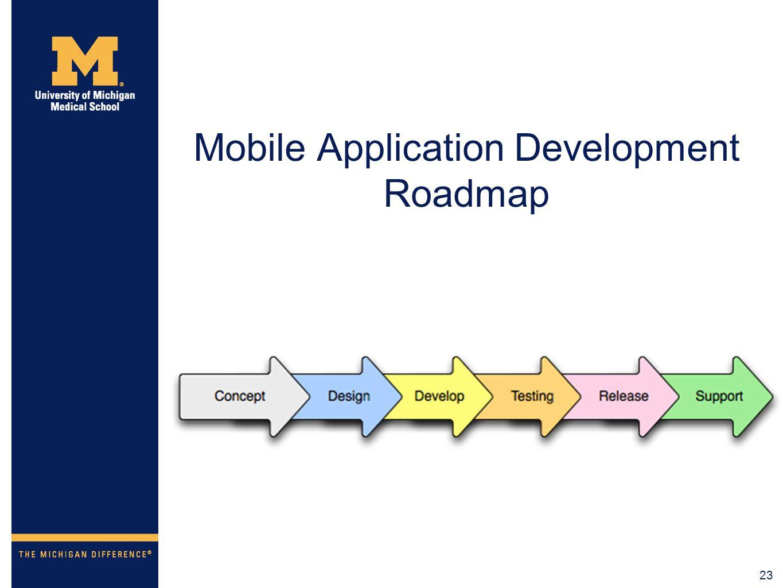 23 Mobile Application Development Roadmap