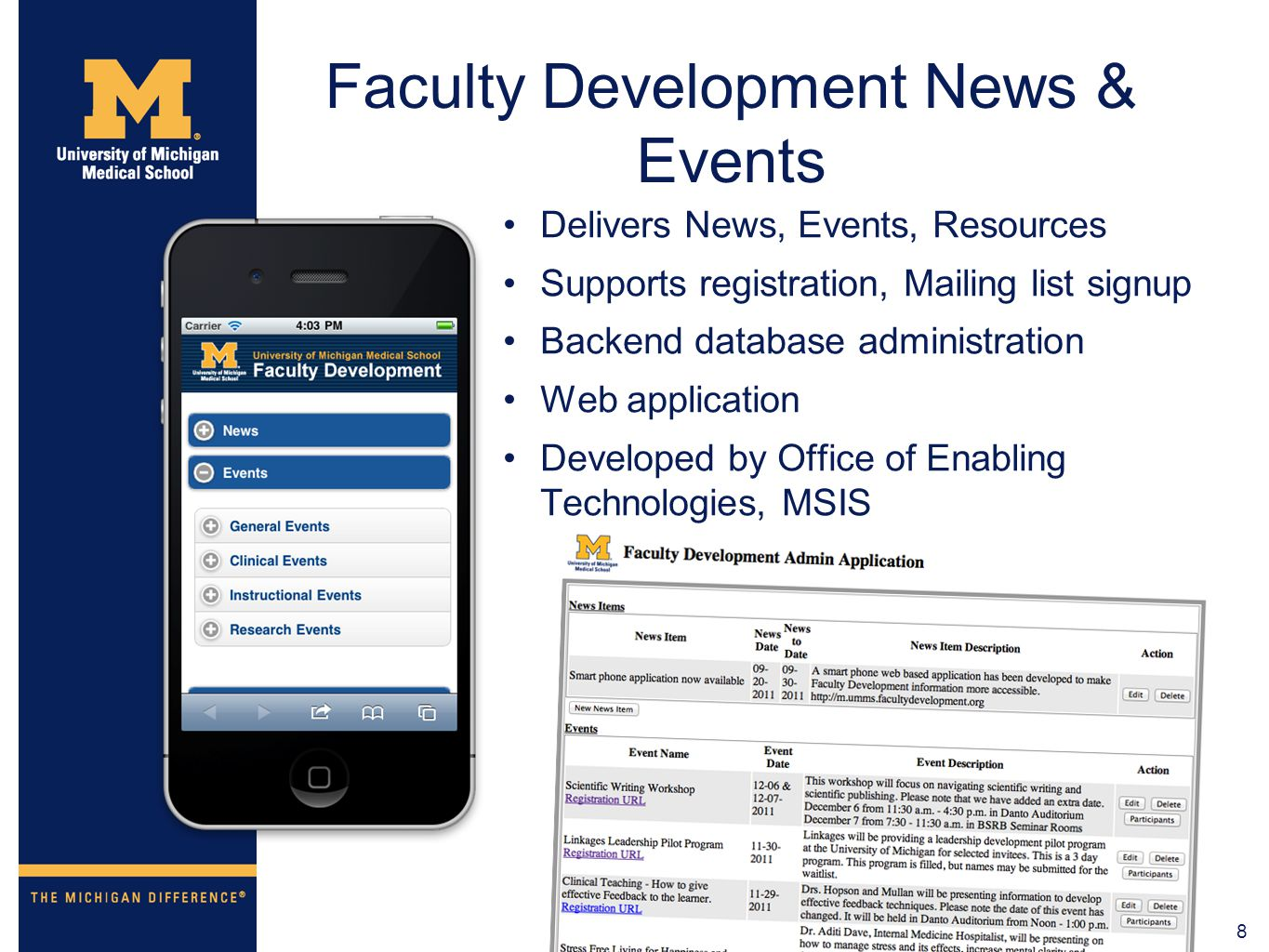 8 Faculty Development News & Events Delivers News, Events, Resources Supports registration, Mailing list signup Backend database administration Web ap