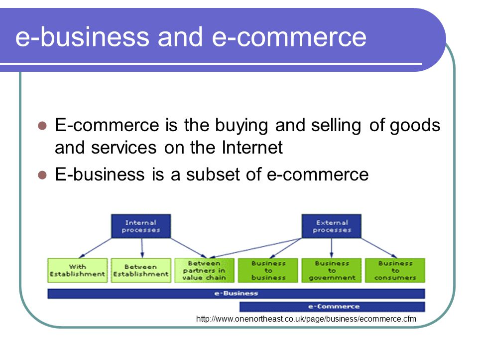 e-business and e-commerce E-commerce is the buying and selling of goods and services on the Internet E-business is a subset of e-commerce http://www.onenortheast.co.uk/page/business/ecommerce.cfm