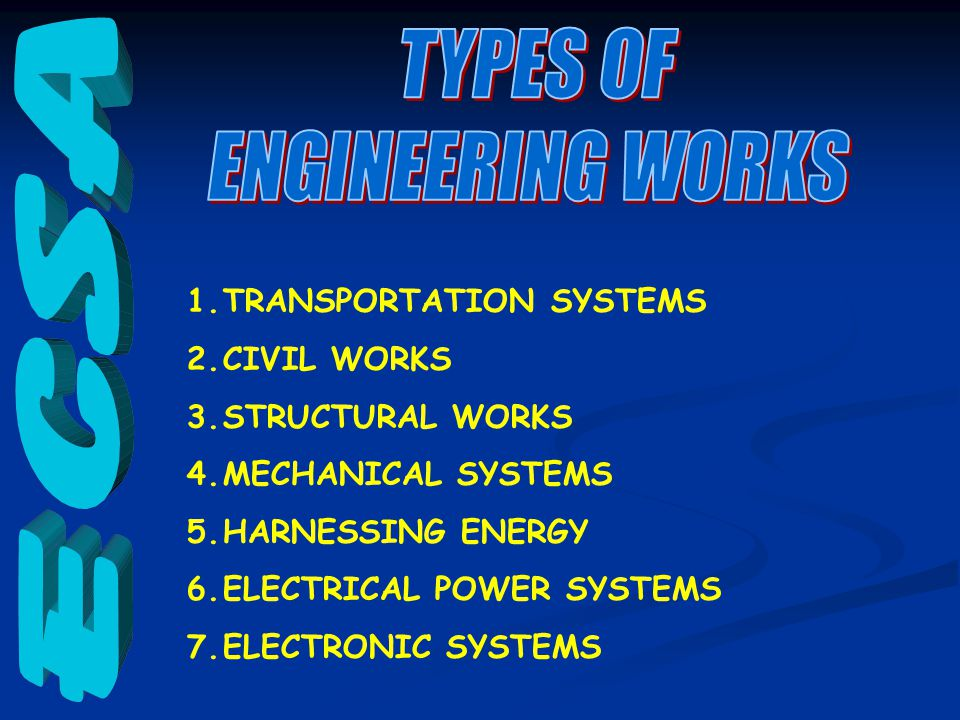 1.TRANSPORTATION SYSTEMS 2.CIVIL WORKS 3.STRUCTURAL WORKS 4.MECHANICAL SYSTEMS 5.HARNESSING ENERGY 6.ELECTRICAL POWER SYSTEMS 7.ELECTRONIC SYSTEMS
