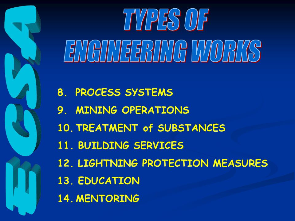 8.PROCESS SYSTEMS 9.MINING OPERATIONS 10.TREATMENT of SUBSTANCES 11.