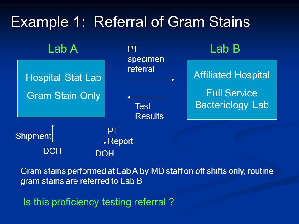 Example 1: Referral of Gram Stains Lab ALab B DOH Shipment PT Report PT specimen referral Test Results Hospital Stat Lab Gram Stain Only Affiliated Ho