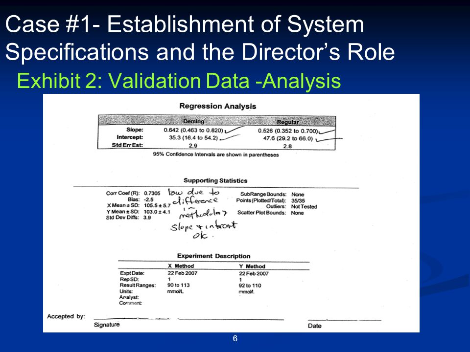 6 Case #1- Establishment of System Specifications and the Director's Role Exhibit 2: Validation Data -Analysis