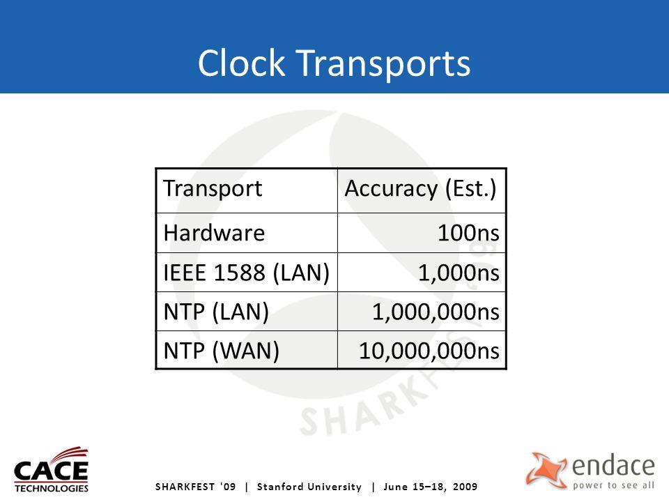 SHARKFEST 09   Stanford University   June 15–18, 2009 Clock Transports TransportAccuracy (Est.) Hardware100ns IEEE 1588 (LAN)1,000ns NTP (LAN)1,000,000ns NTP (WAN)10,000,000ns