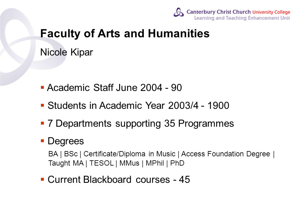 Contents Faculty of Arts and Humanities Nicole Kipar  Academic Staff June 2004 - 90  Students in Academic Year 2003/4 - 1900  7 Departments supporting 35 Programmes  Degrees BA | BSc | Certificate/Diploma in Music | Access Foundation Degree | Taught MA | TESOL | MMus | MPhil | PhD  Current Blackboard courses - 45