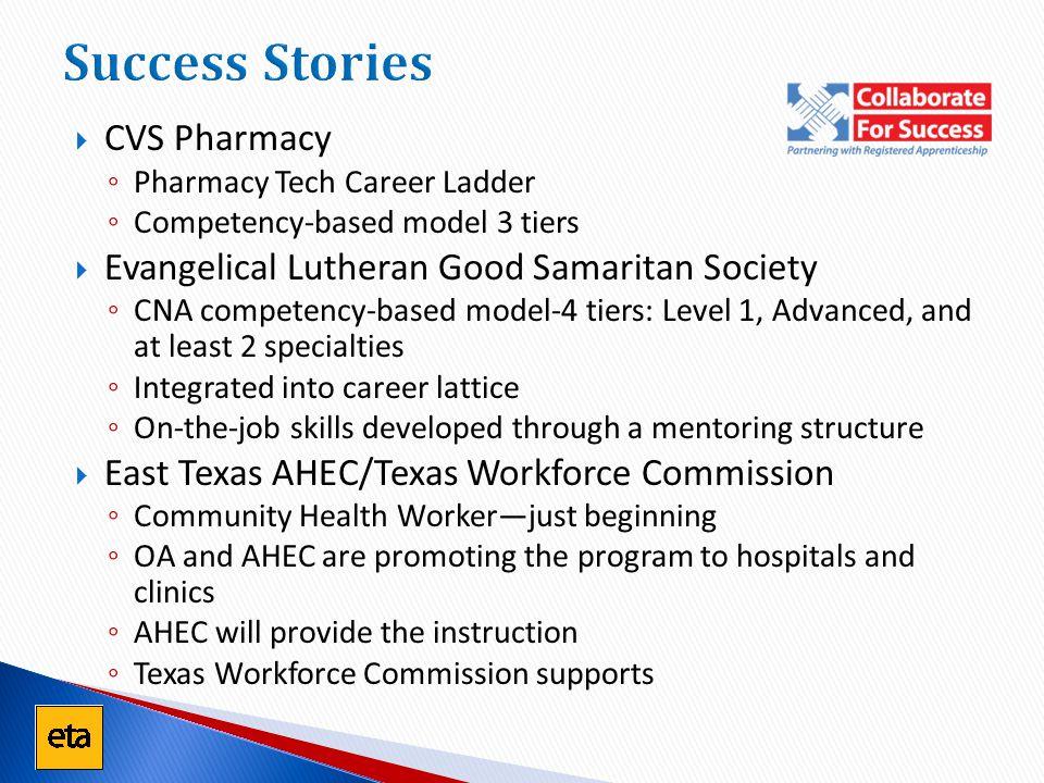 Success Stories  CVS Pharmacy ◦ Pharmacy Tech Career Ladder ◦ Competency-based model 3 tiers  Evangelical Lutheran Good Samaritan Society ◦ CNA comp