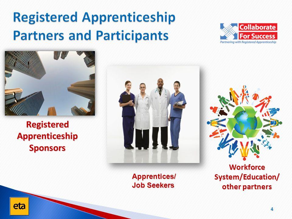 Registered Apprenticeship Sponsors Workforce System/Education/ other partners Registered Apprenticeship Partners and Participants 4 Apprentices/ Job S
