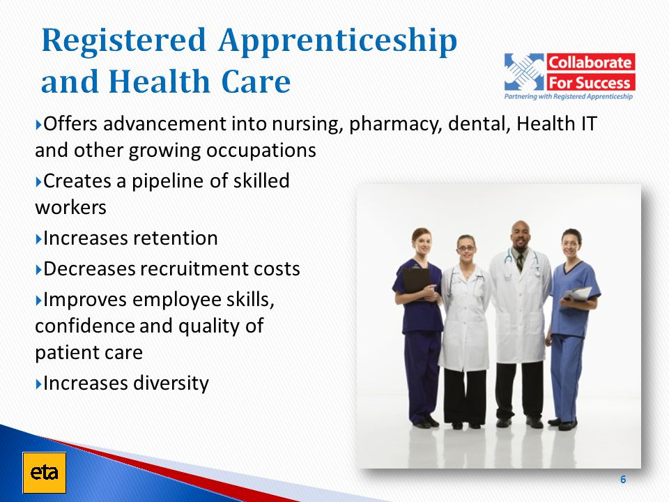  Offers advancement into nursing, pharmacy, dental, Health IT and other growing occupations  Creates a pipeline of skilled workers  Increases retention  Decreases recruitment costs  Improves employee skills, confidence and quality of patient care  Increases diversity 6 Registered Apprenticeship and Health Care