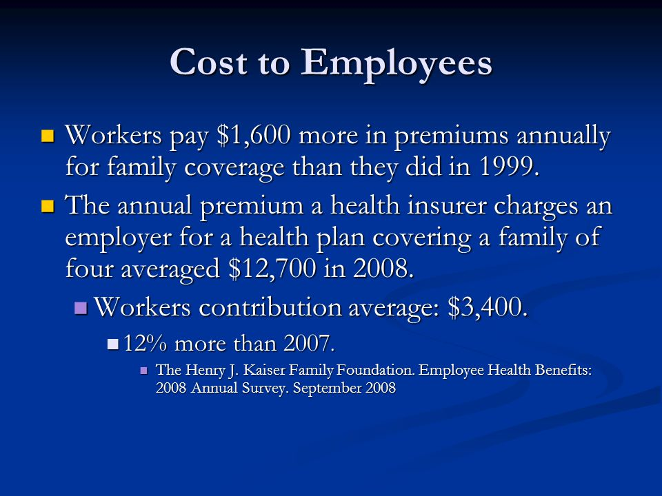 Cost to Employees Workers pay $1,600 more in premiums annually for family coverage than they did in 1999.