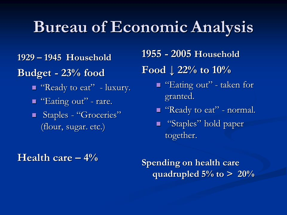 Bureau of Economic Analysis 1929 – 1945 Household Budget - 23% food Ready to eat - luxury.