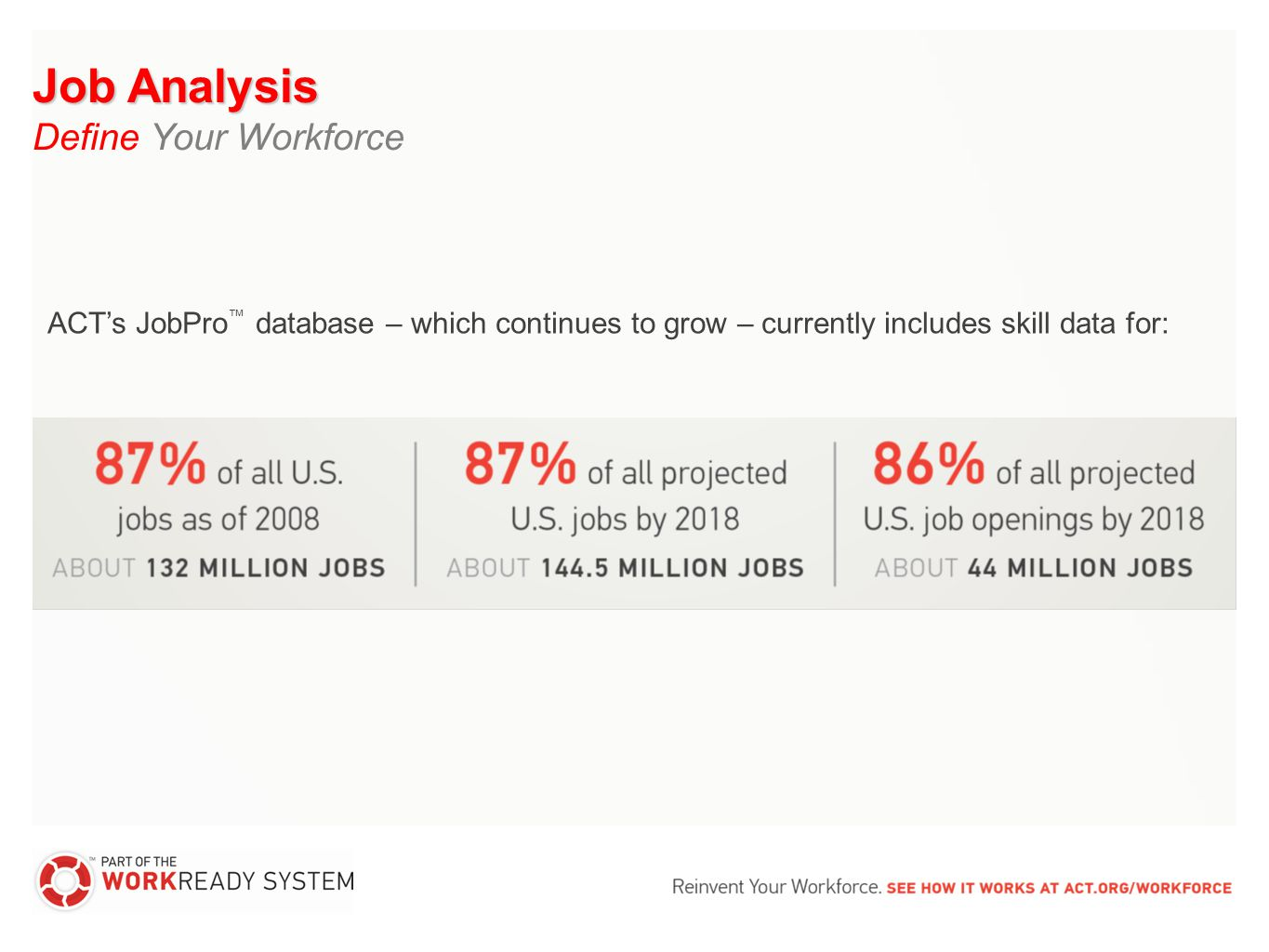 Job Analysis Define Your Workforce ACT's JobPro ™ database – which continues to grow – currently includes skill data for: