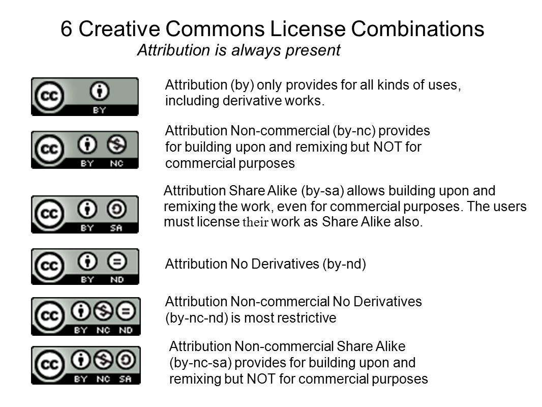 6 Creative Commons License Combinations Attribution Non-commercial (by-nc) provides for building upon and remixing but NOT for commercial purposes Att