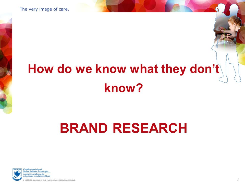 3 BRAND RESEARCH How do we know what they don't know