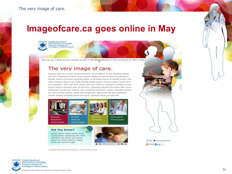 34 Imageofcare.ca goes online in May