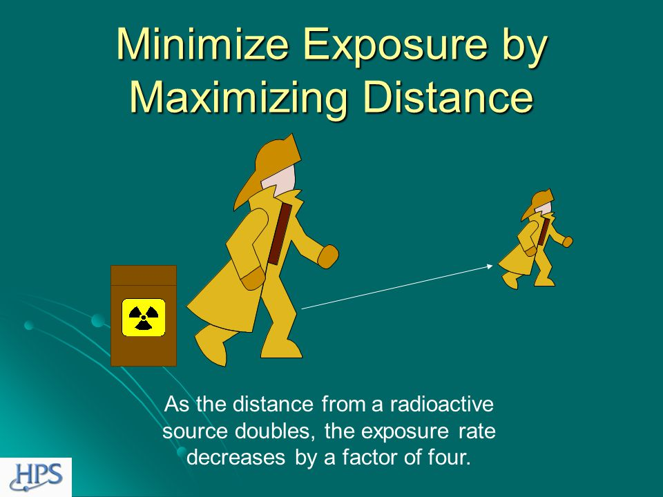 Minimizing Exposure - Time Minimizing Exposure - Time Minimize the amount of time spent near sources of radiation.Minimize the amount of time spent near sources of radiation.