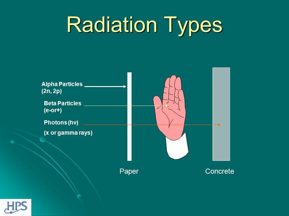 Who Discovered Radioactivity.
