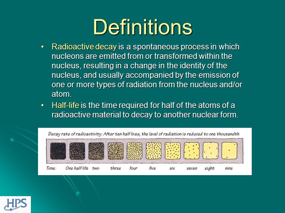 137m Ba Excited Nucleus Gamma ray 137 Ba Ionizing Radiations Gamma Emission
