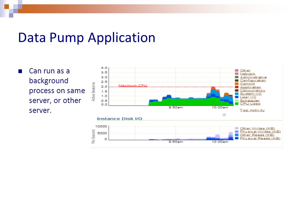 Data Pump Application Can run as a background process on same server, or other server.