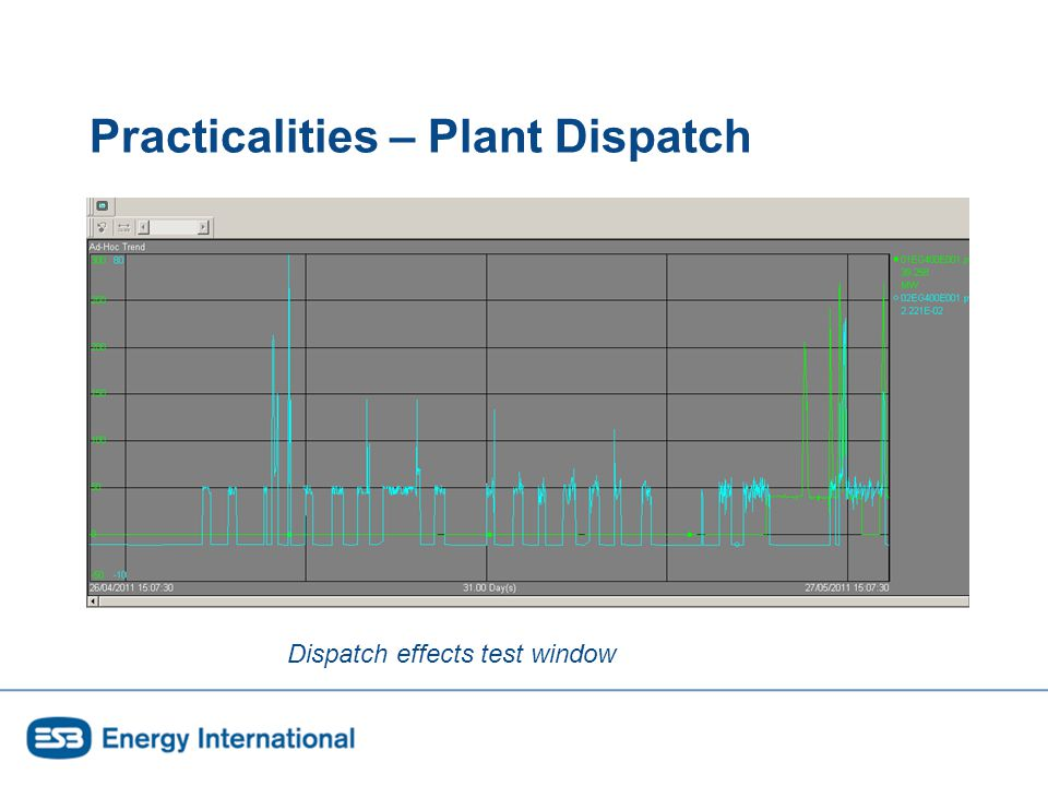 Practicalities – Plant Dispatch Dispatch effects test window