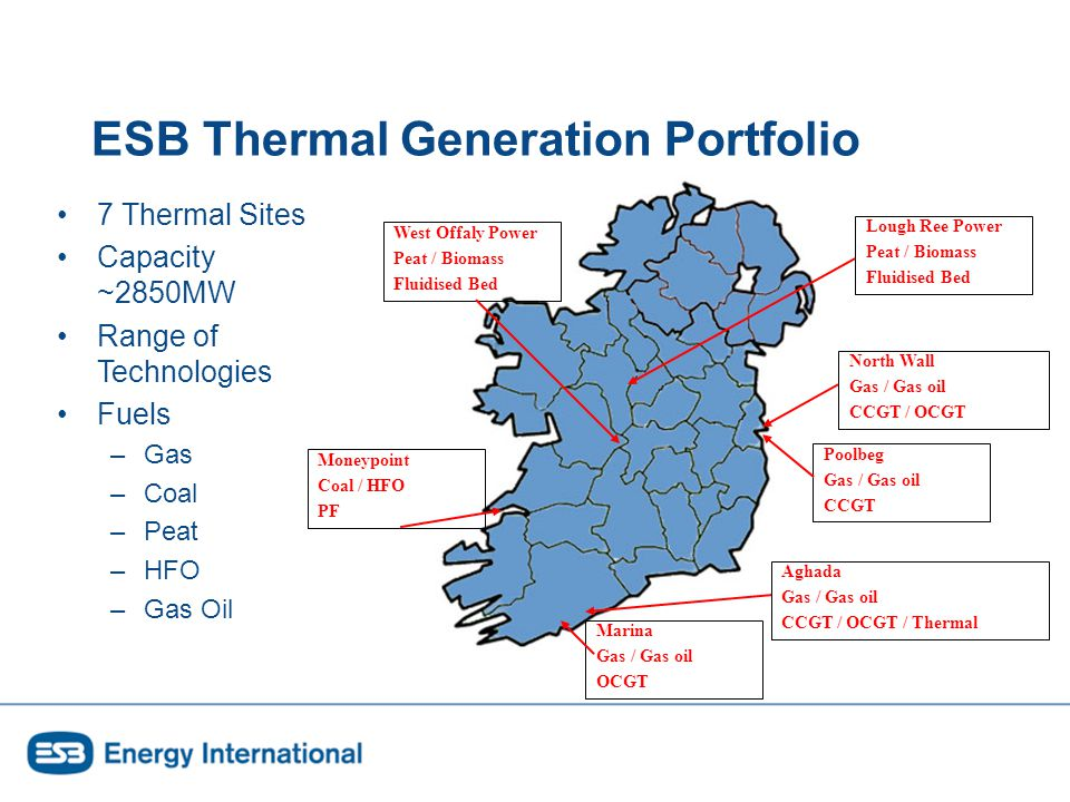 ESB Thermal Generation Portfolio Poolbeg Gas / Gas oil CCGT Aghada Gas / Gas oil CCGT / OCGT / Thermal Marina Gas / Gas oil OCGT Moneypoint Coal / HFO PF Lough Ree Power Peat / Biomass Fluidised Bed West Offaly Power Peat / Biomass Fluidised Bed North Wall Gas / Gas oil CCGT / OCGT 7 Thermal Sites Capacity ~2850MW Range of Technologies Fuels –Gas –Coal –Peat –HFO –Gas Oil