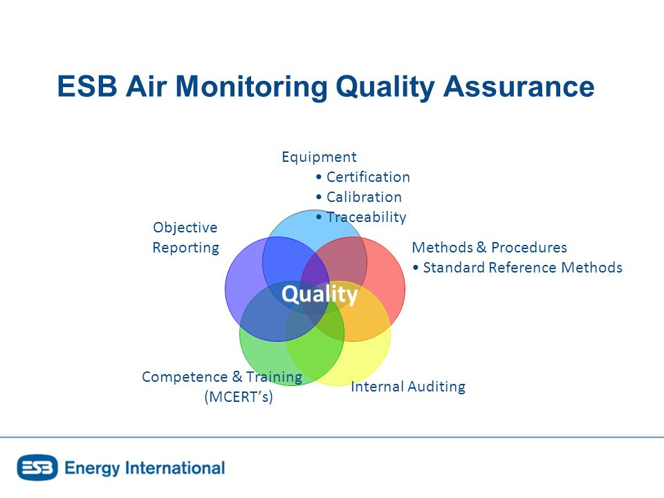 ESB Air Monitoring Quality Assurance Quality