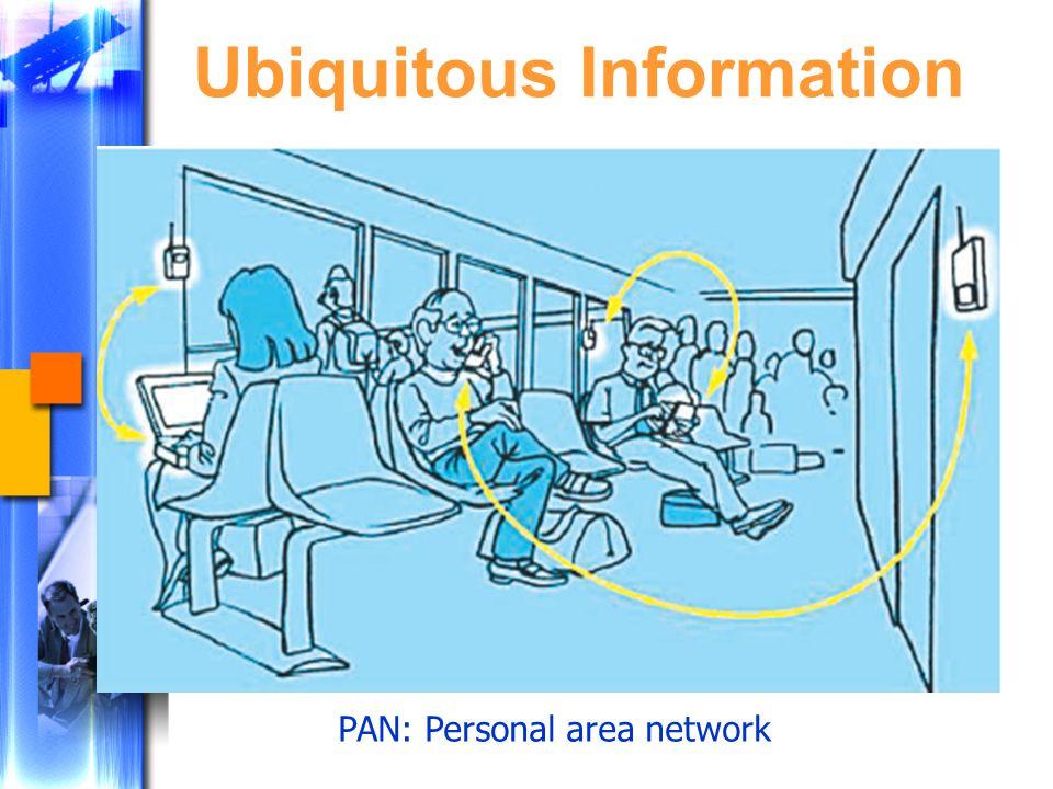Ubiquitous Information PAN: Personal area network