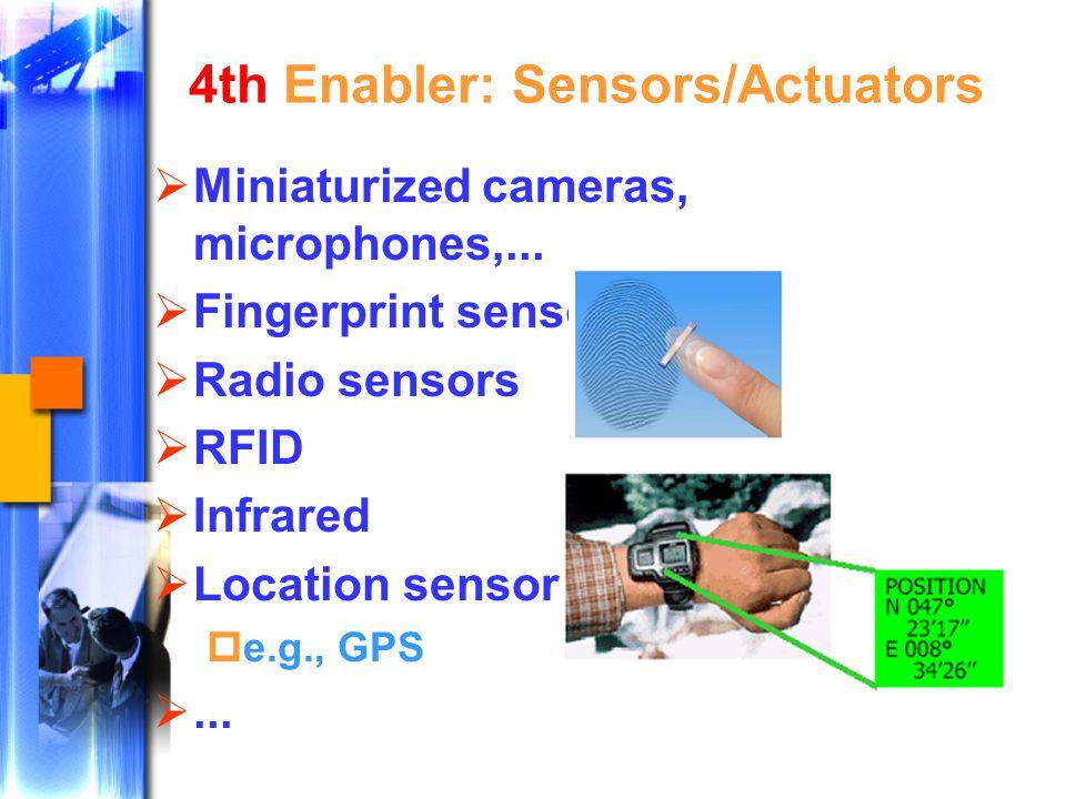 4th Enabler: Sensors/Actuators  Miniaturized cameras, microphones,...