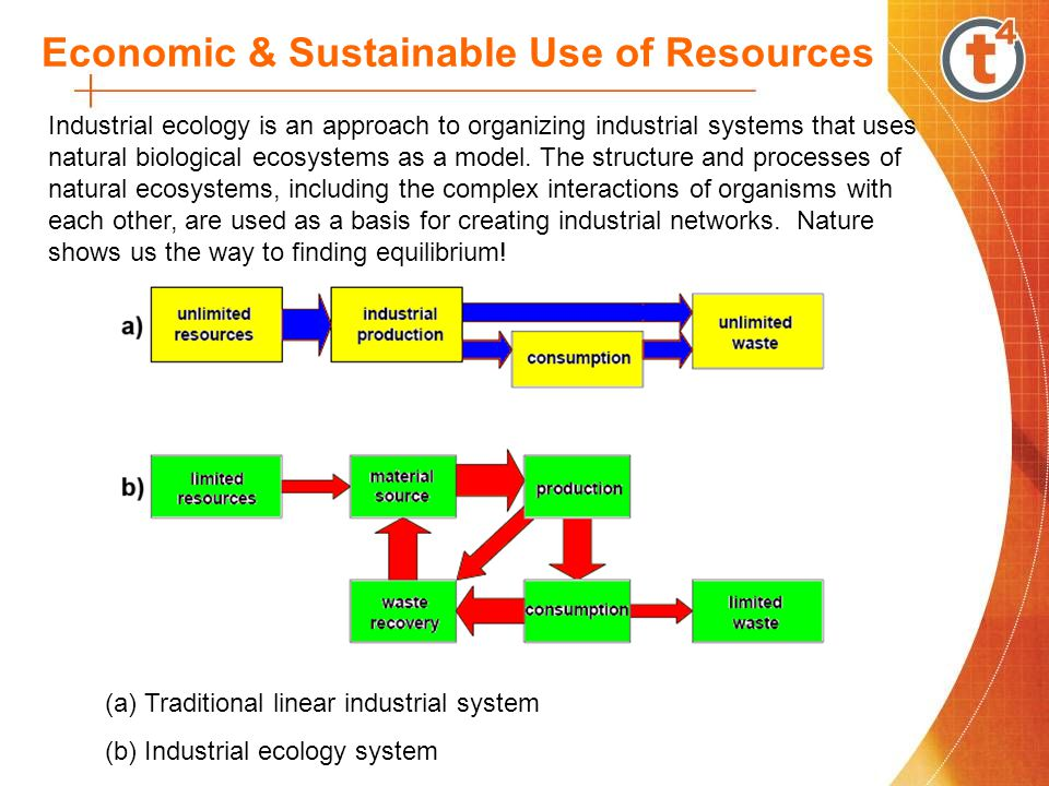 Economic & Sustainable Use of Resources Industrial ecology is an approach to organizing industrial systems that uses natural biological ecosystems as a model.