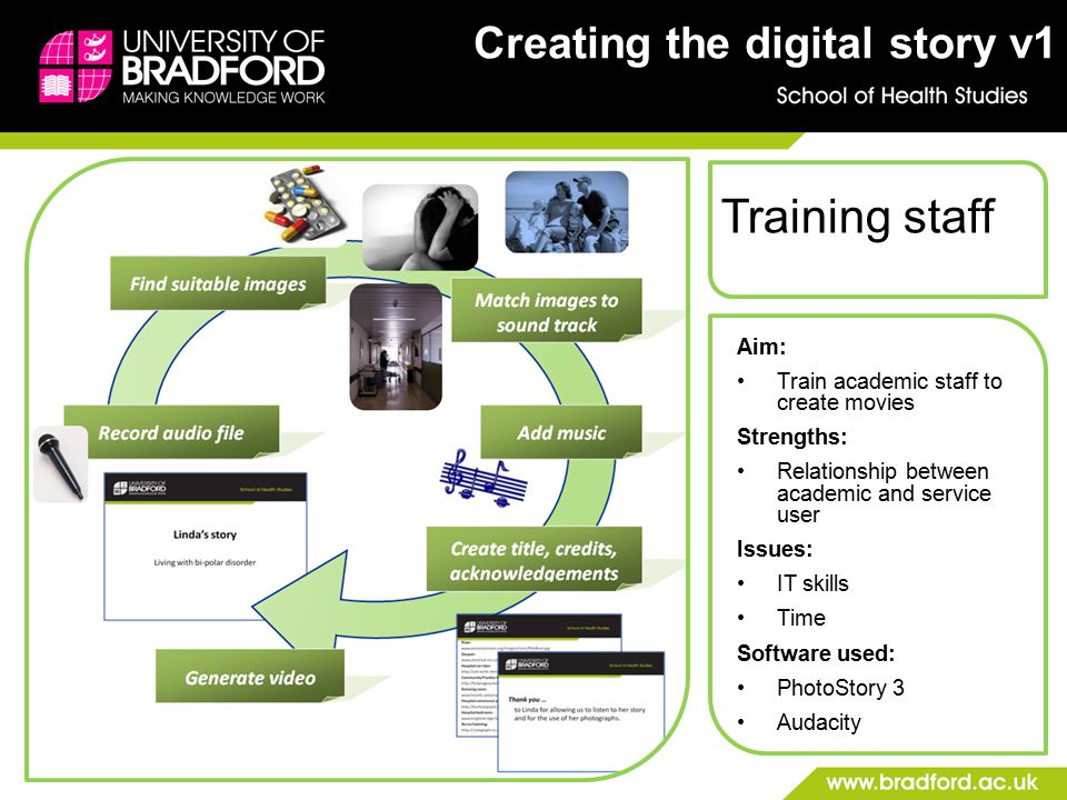 Creating the digital story v1 Training staff Aim: Train academic staff to create movies Strengths: Relationship between academic and service user Issues: IT skills Time Software used: PhotoStory 3 Audacity