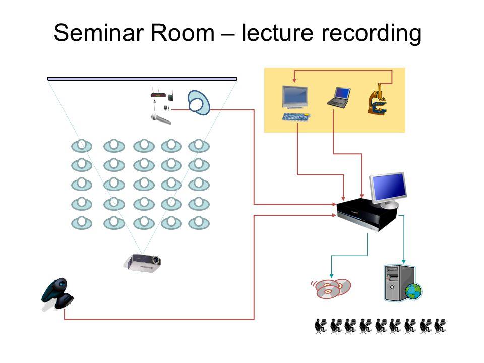 Seminar Room – lecture recording