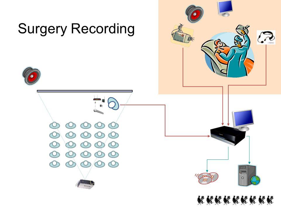Surgery Recording