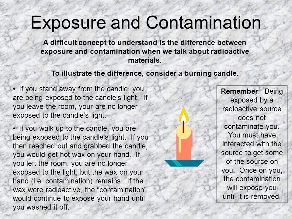 External Radiation Protection Consider This… Exposure to a source of ionizing radiation is very similar to the exposure from a light bulb (i.e. light