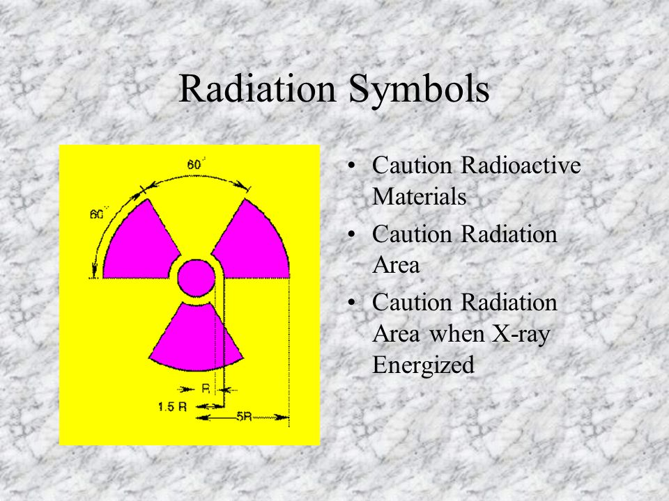 General Safety Guides for Use of Radiation Producing Equipment X-ray equipment should not be left unattended while in operating mode. When in fixed ra