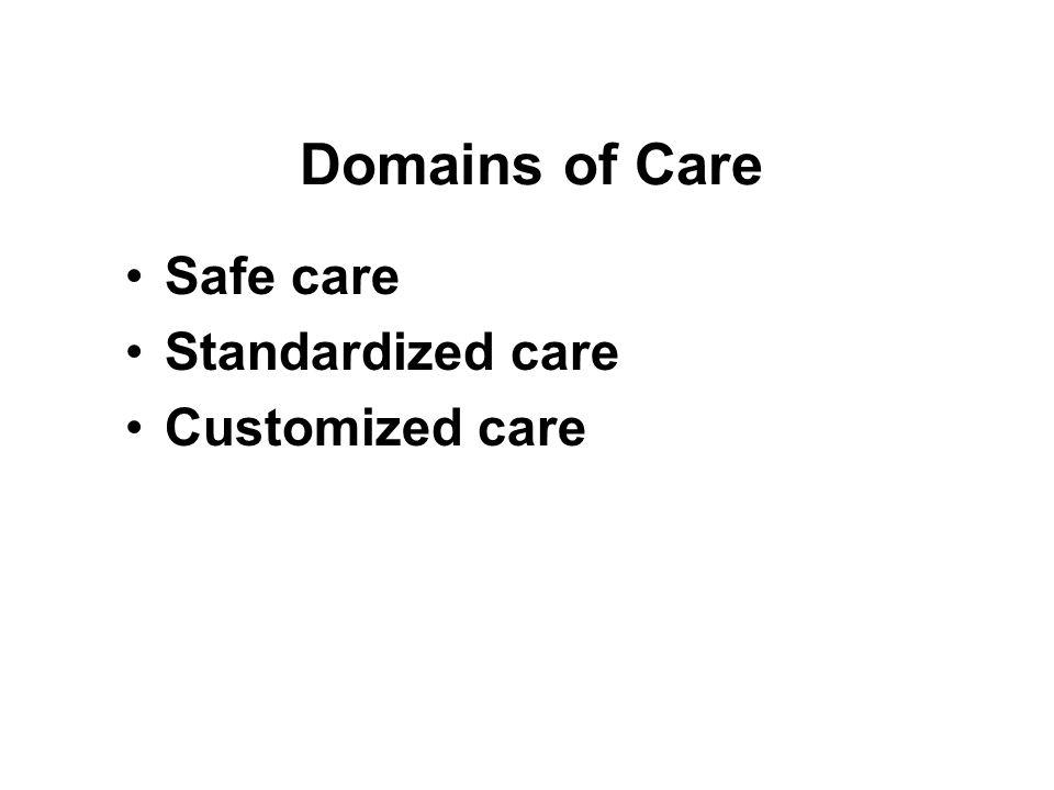 Domains of Care Safe care Standardized care Customized care