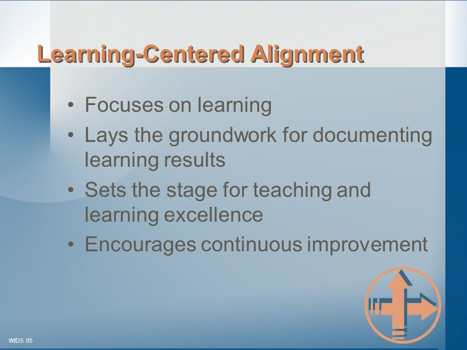 © 2003-2005 WIDS-WTCSF WIDS 05 Learning-Centered Alignment Focuses on learning Lays the groundwork for documenting learning results Sets the stage for teaching and learning excellence Encourages continuous improvement