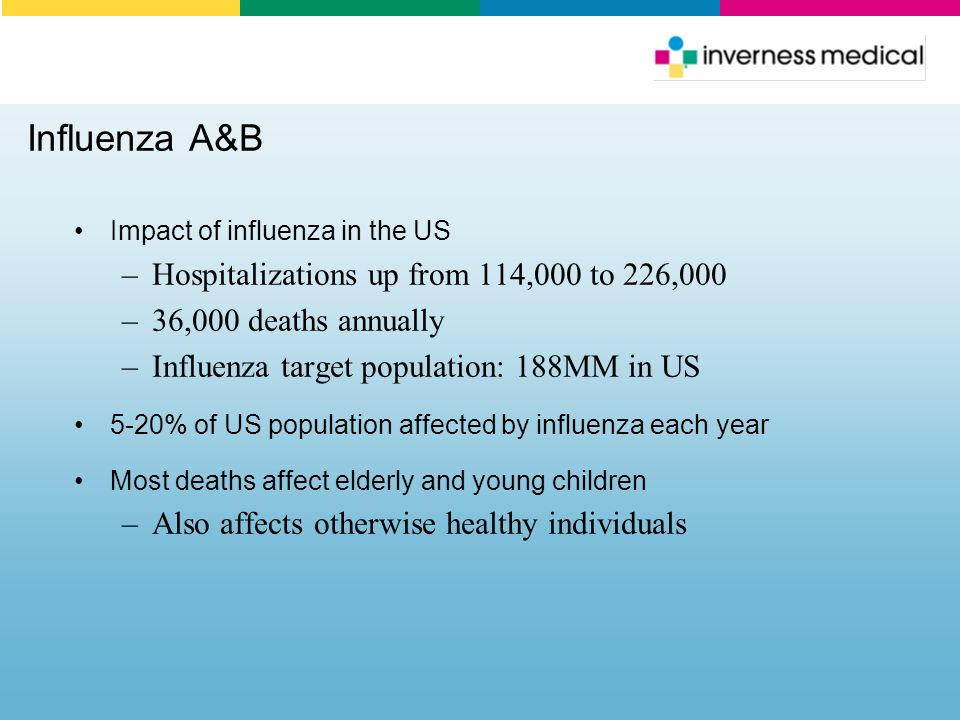 Influenza A&B Impact of influenza in the US –Hospitalizations up from 114,000 to 226,000 –36,000 deaths annually –Influenza target population: 188MM i