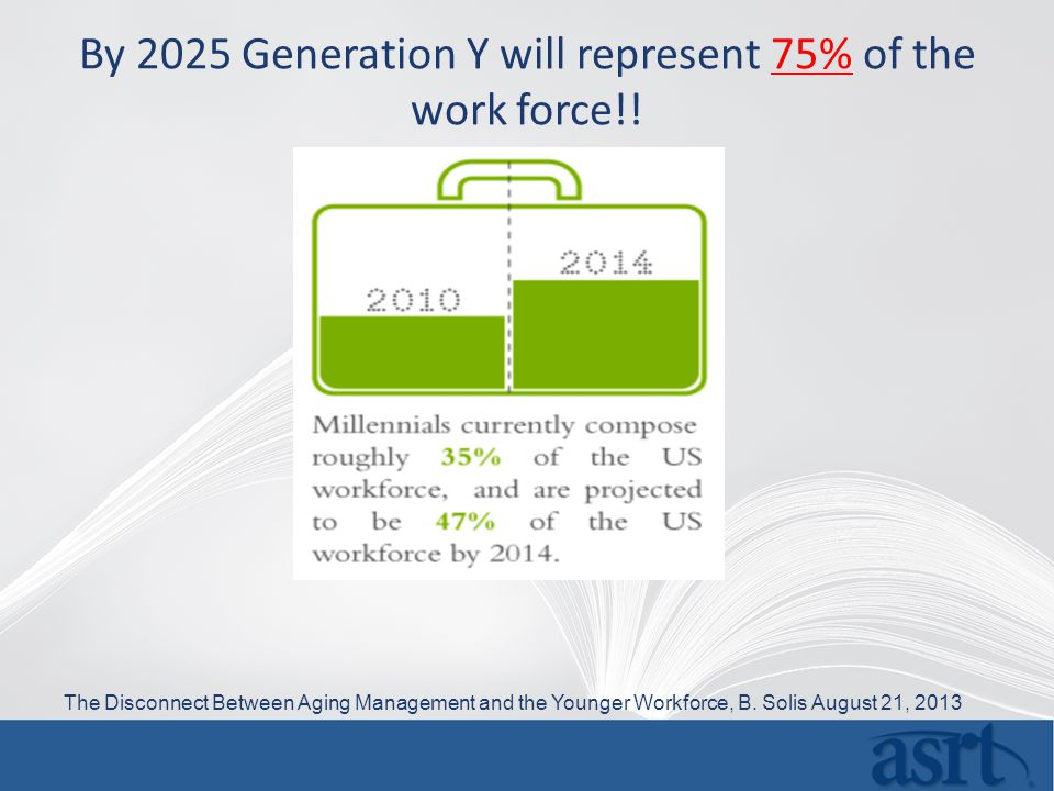 By 2025 Generation Y will represent 75% of the work force!.