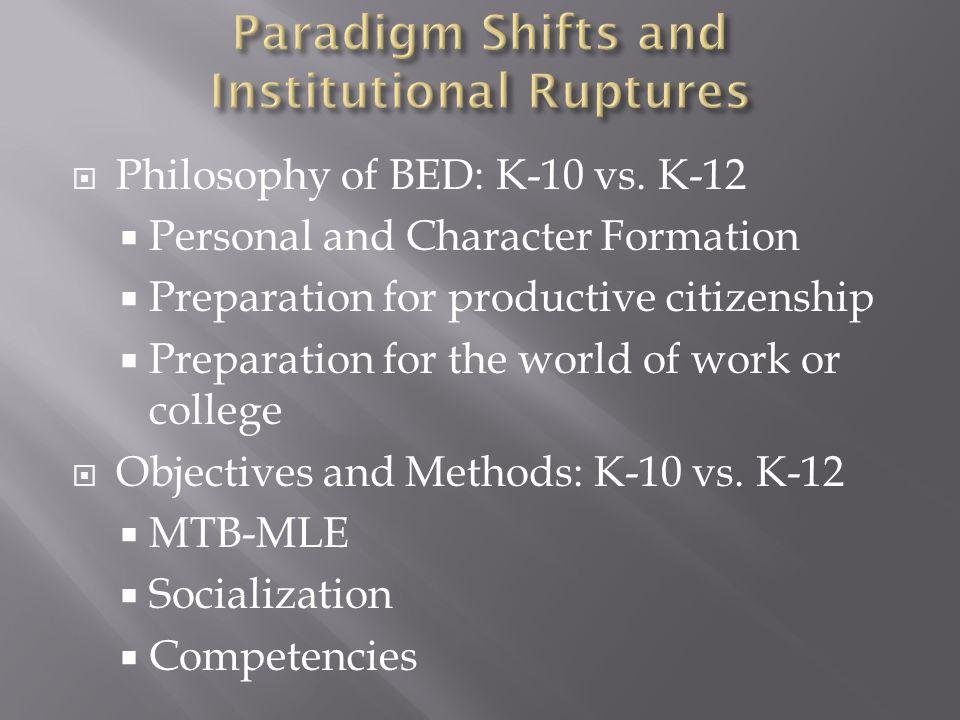  Philosophy of BED: K-10 vs.