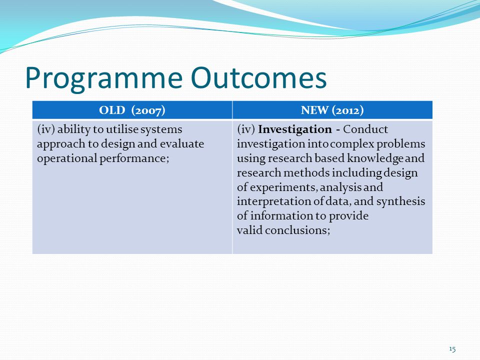 Programme Outcomes OLD (2007)NEW (2012) (iv) ability to utilise systems approach to design and evaluate operational performance; (iv) Investigation -