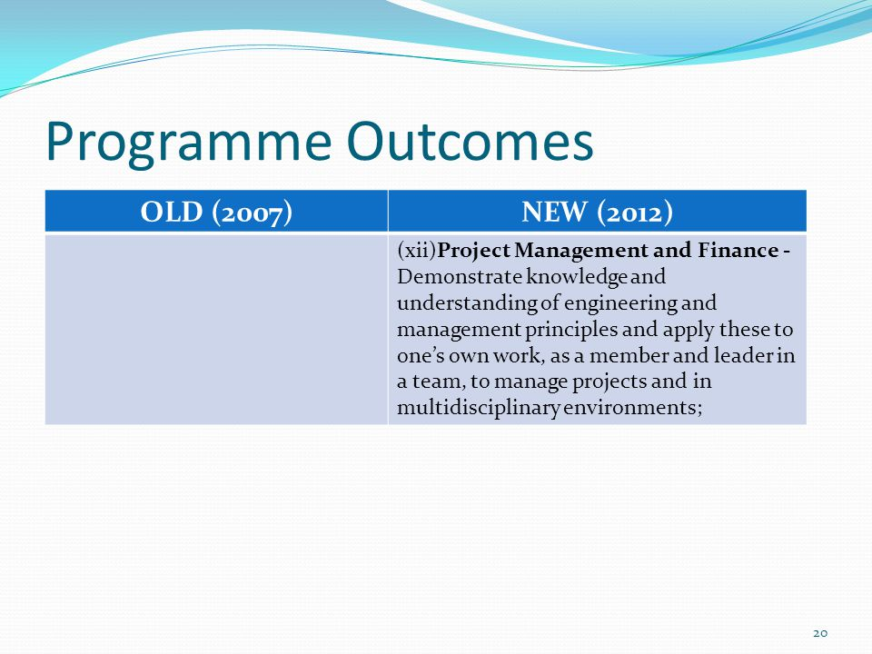 Programme Outcomes OLD (2007)NEW (2012) (xii)Project Management and Finance - Demonstrate knowledge and understanding of engineering and management pr