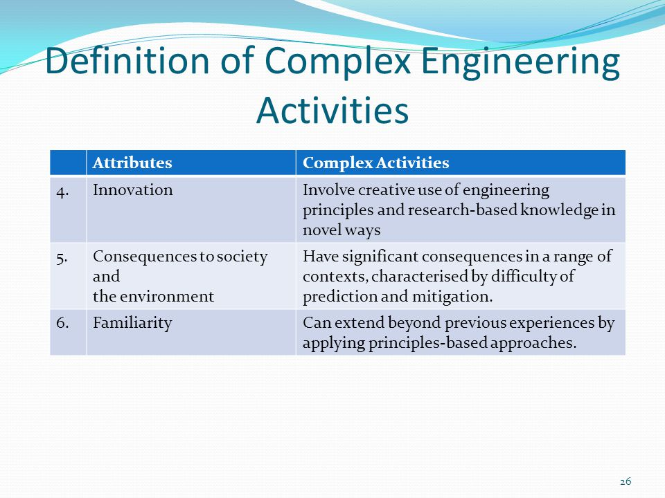 Definition of Complex Engineering Activities AttributesComplex Activities 4.InnovationInvolve creative use of engineering principles and research-base
