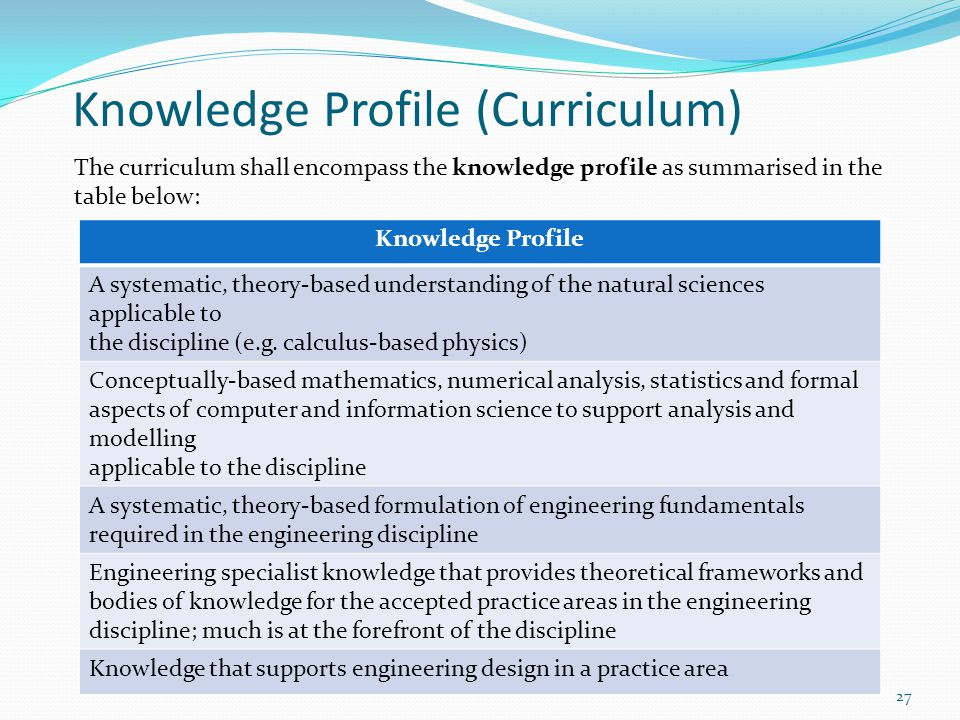 Knowledge Profile (Curriculum) The curriculum shall encompass the knowledge profile as summarised in the table below: Knowledge Profile A systematic,