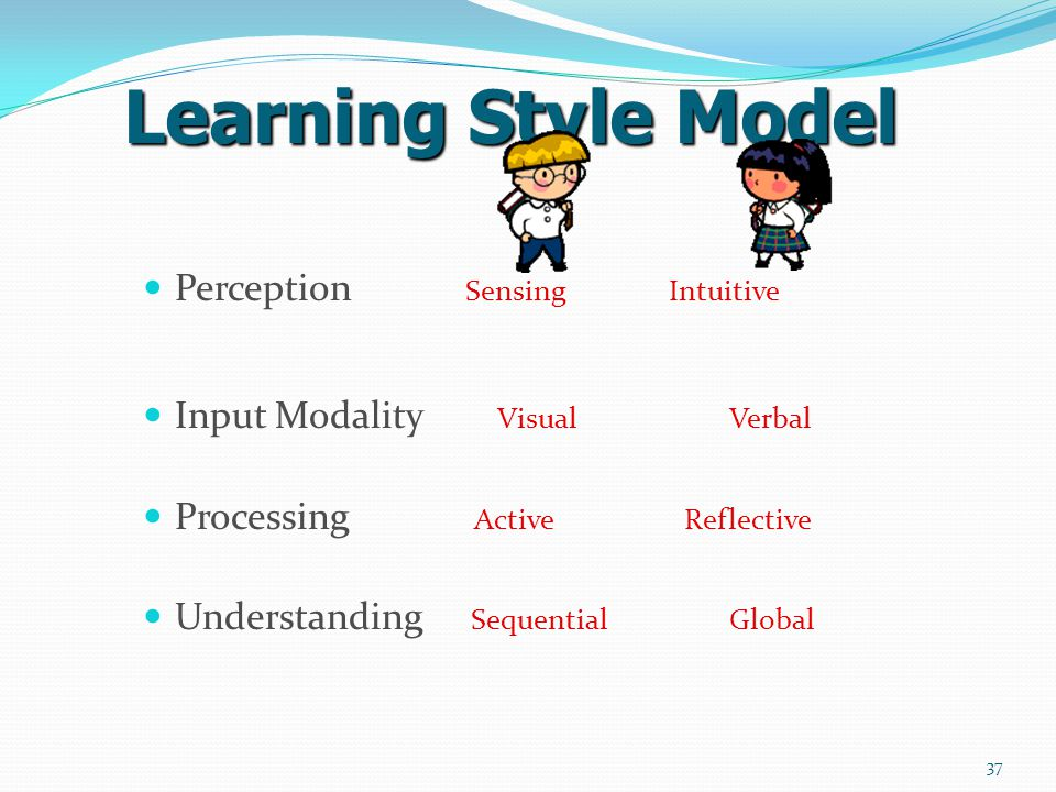 Learning Style Model Perception Sensing Intuitive Input Modality Visual Verbal Processing Active Reflective Understanding Sequential Global 37