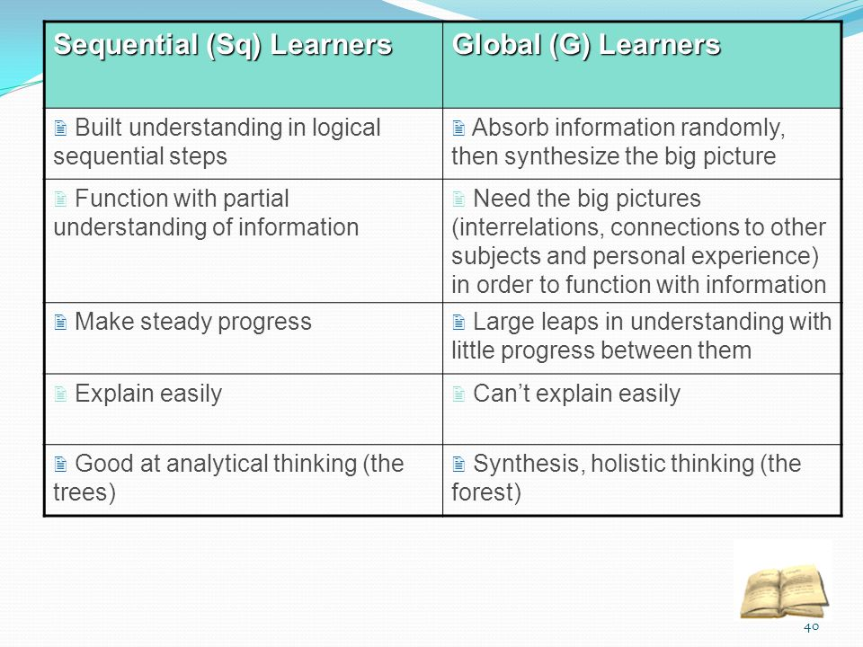 Sequential (Sq) Learners Global (G) Learners  Built understanding in logical sequential steps  Absorb information randomly, then synthesize the big