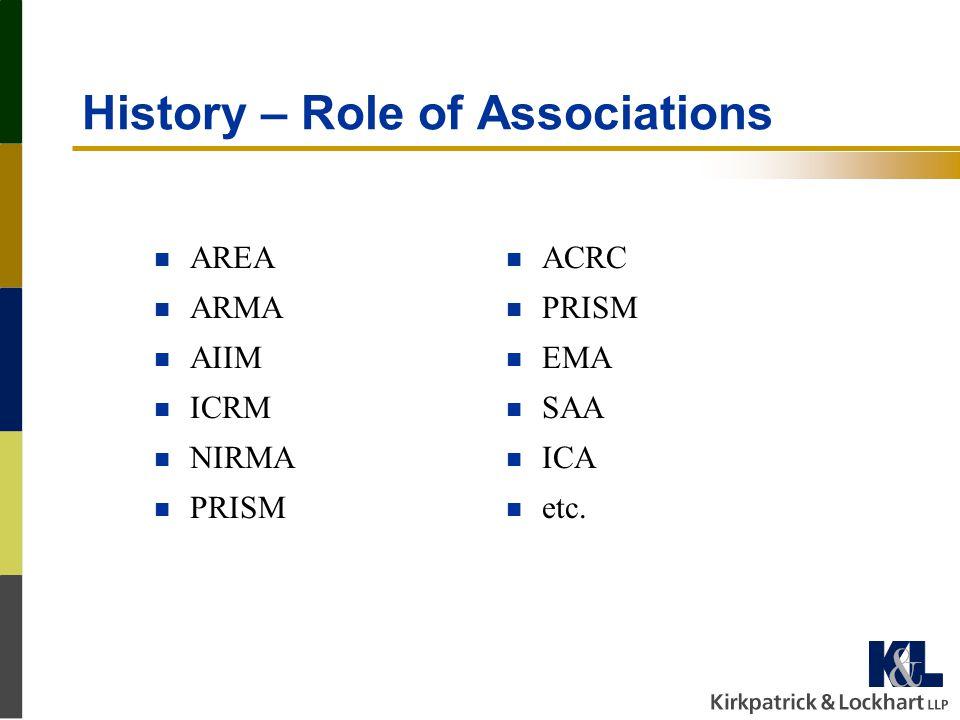 History – Role of Associations n AREA n ARMA n AIIM n ICRM n NIRMA n PRISM n ACRC n PRISM n EMA n SAA n ICA n etc.