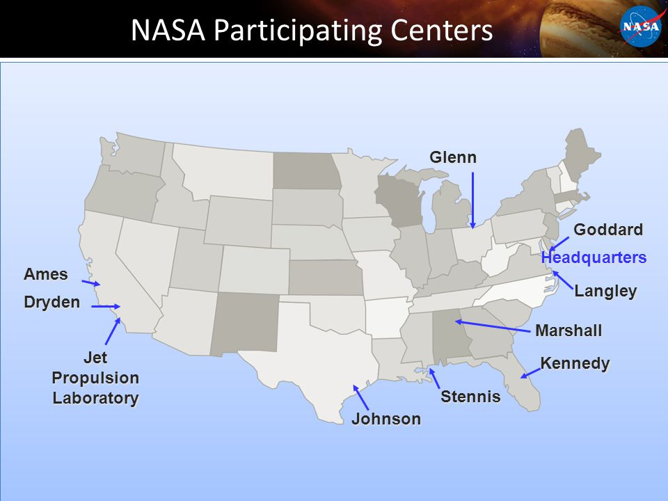 Dryden Ames JetPropulsionLaboratory Johnson Stennis Kennedy Marshall Goddard Headquarters Langley Glenn NASA Participating Centers